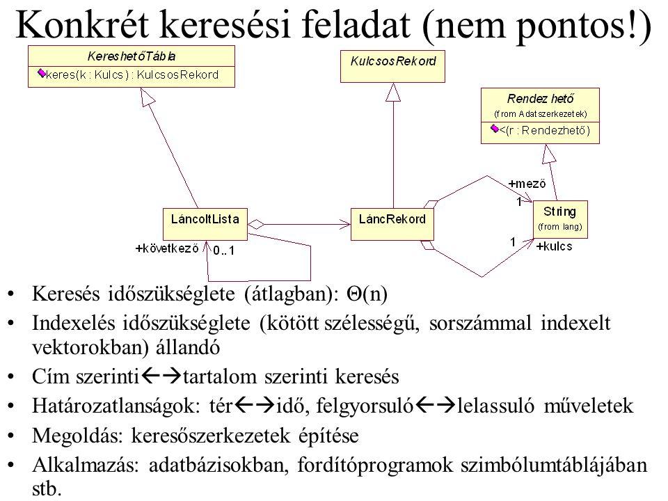 Konkrét keresési feladat (nem pontos!) Keresés időszükséglete (átlagban): Θ(n) Indexelés időszükséglete (kötött szélességű, sorszámmal indexelt vektor