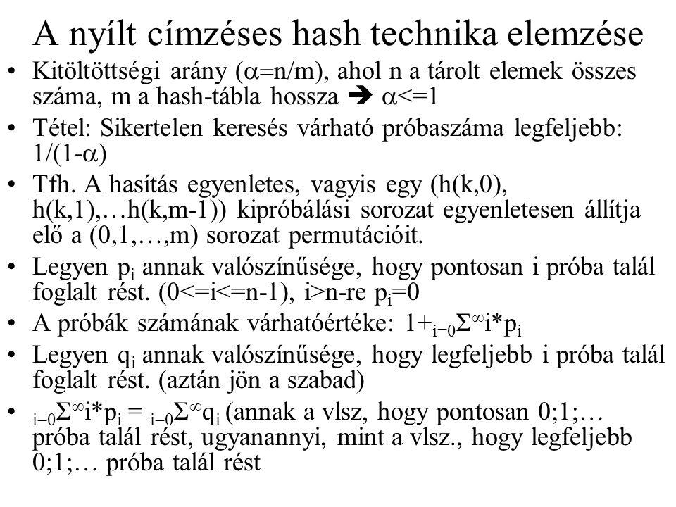A nyílt címzéses hash technika elemzése Kitöltöttségi arány (  n/m), ahol n a tárolt elemek összes száma, m a hash-tábla hossza   <=1 Tétel: Siker