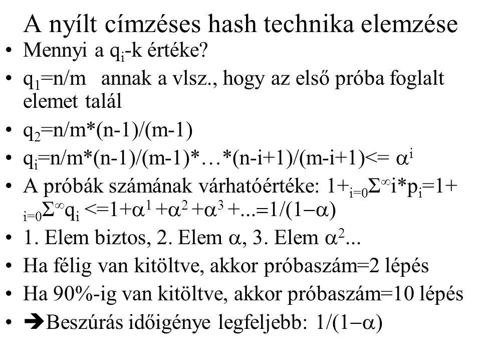 Mennyi a q i -k értéke? q 1 =n/mannak a vlsz., hogy az első próba foglalt elemet talál q 2 =n/m*(n-1)/(m-1) q i =n/m*(n-1)/(m-1)*…*(n-i+1)/(m-i+1)<= 