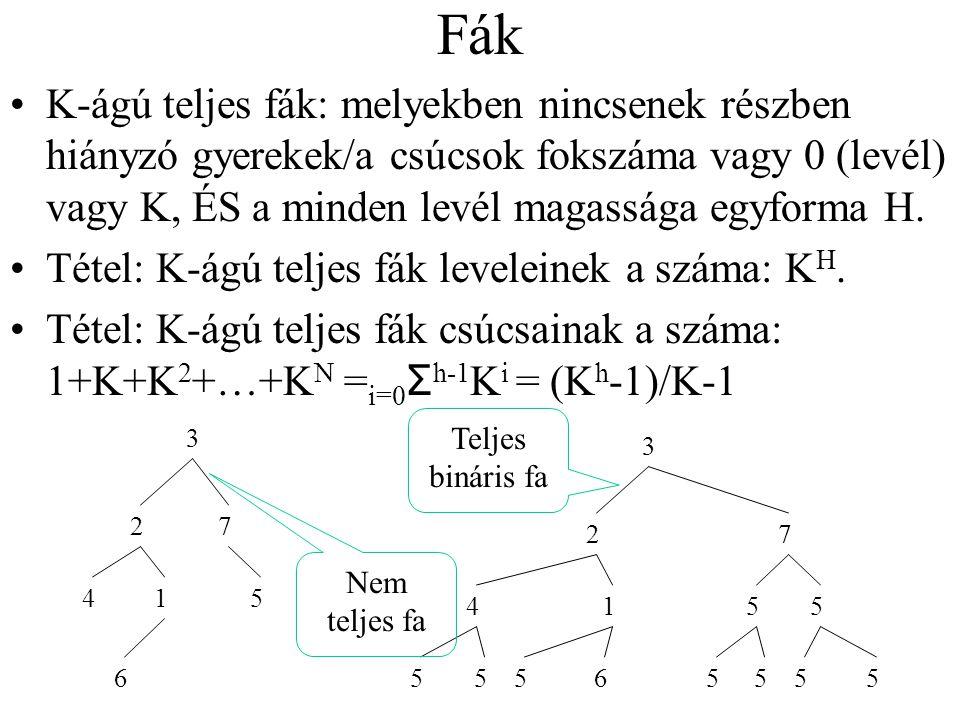 Fák K-ágú teljes fák: melyekben nincsenek részben hiányzó gyerekek/a csúcsok fokszáma vagy 0 (levél) vagy K, ÉS a minden levél magassága egyforma H. T