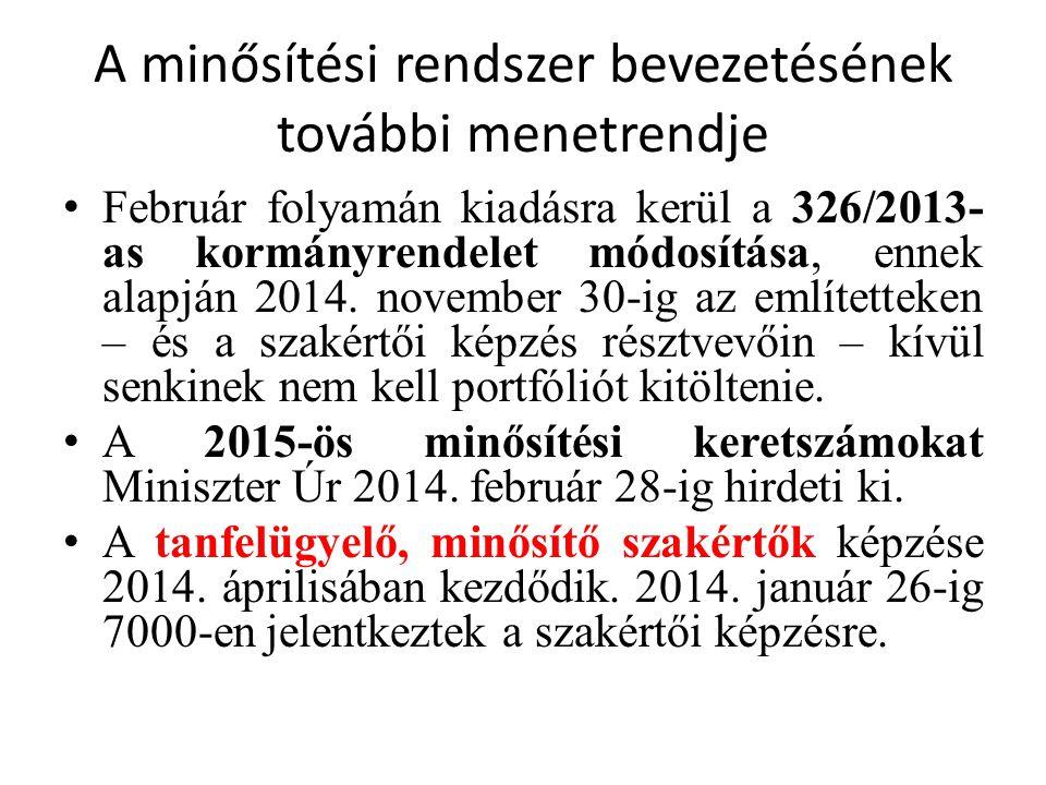 A minősítési rendszer bevezetésének további menetrendje Február folyamán kiadásra kerül a 326/2013- as kormányrendelet módosítása, ennek alapján 2014.