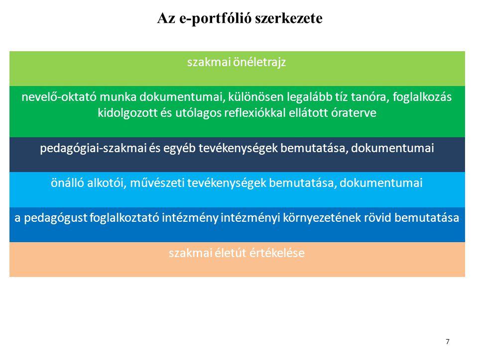 Az e-portfólió szerkezete 7 szakmai önéletrajz nevelő-oktató munka dokumentumai, különösen legalább tíz tanóra, foglalkozás kidolgozott és utólagos re