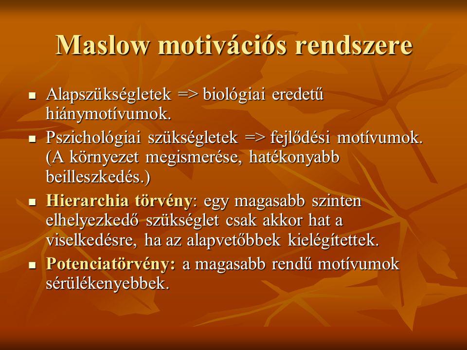 Maslow motivációs rendszere Alapszükségletek => biológiai eredetű hiánymotívumok. Alapszükségletek => biológiai eredetű hiánymotívumok. Pszichológiai
