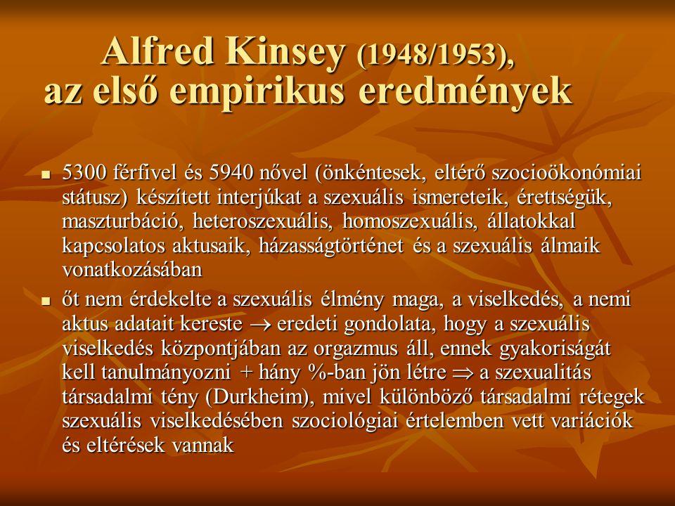 Alfred Kinsey (1948/1953), az első empirikus eredmények 5300 férfivel és 5940 nővel (önkéntesek, eltérő szocioökonómiai státusz) készített interjúkat
