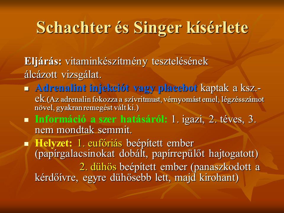 Schachter és Singer kísérlete Eljárás: vitaminkészítmény tesztelésének álcázott vizsgálat. Adrenalint injekciót vagy placebot kaptak a ksz.- ek.(Az ad