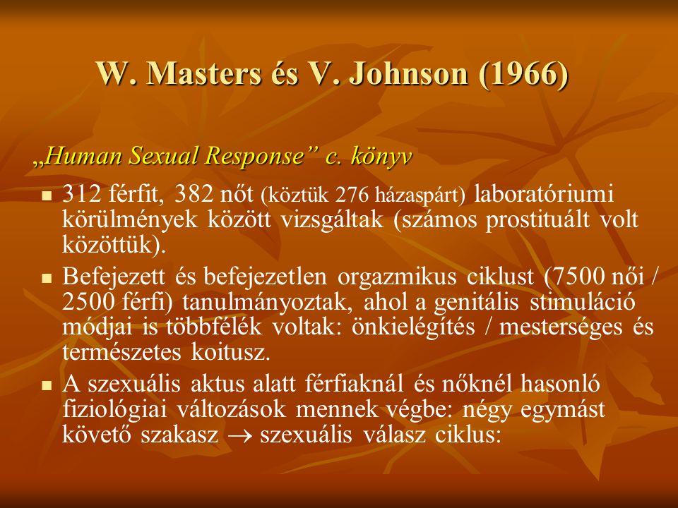 """W. Masters és V. Johnson (1966) """"Human Sexual Response"""" c. könyv 312 férfit, 382 nőt (köztük 276 házaspárt) laboratóriumi körülmények között vizsgálta"""