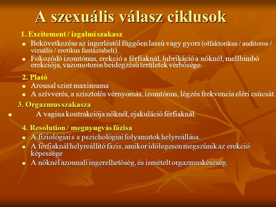 A szexuális válasz ciklusok 1. Excitement / izgalmi szakasz Bekövetkezése az ingerléstől függően lassú vagy gyors (olfaktorikus / auditoros / vizuális