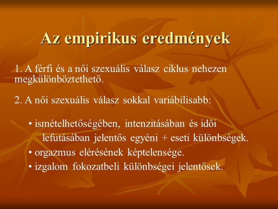 1. A férfi és a női szexuális válasz ciklus nehezen megkülönböztethető. 2. A női szexuális válasz sokkal variábilisabb: ismételhetőségében, intenzitás