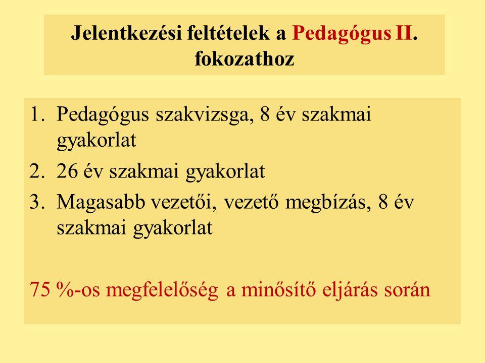 Jelentkezési feltételek a Pedagógus II. fokozathoz 1.Pedagógus szakvizsga, 8 év szakmai gyakorlat 2.26 év szakmai gyakorlat 3.Magasabb vezetői, vezető