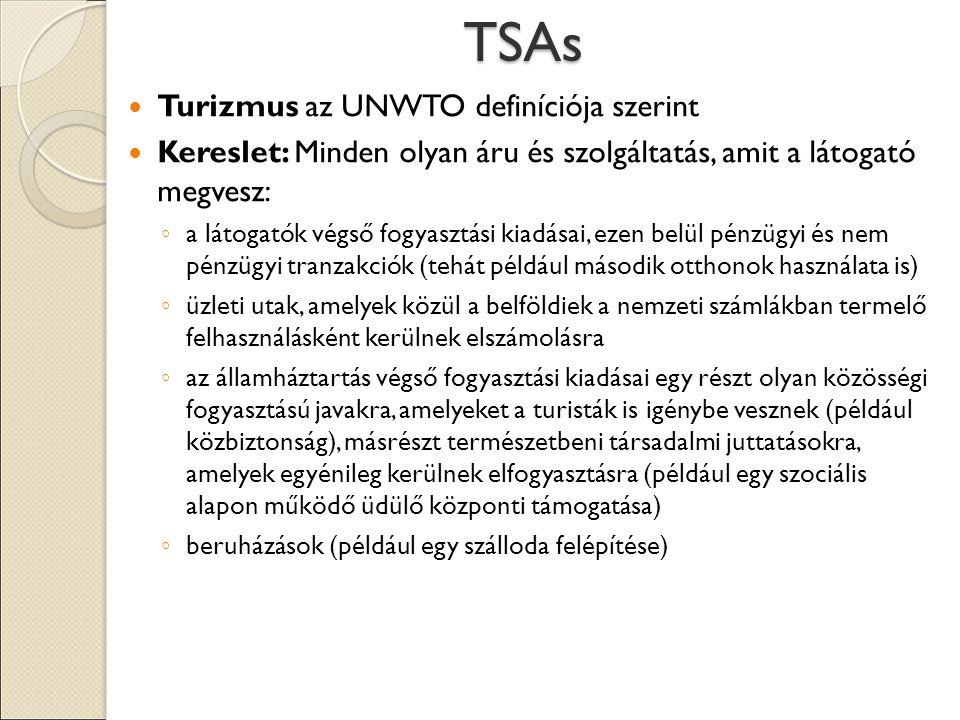 TSAs Turizmus az UNWTO definíciója szerint Kereslet: Minden olyan áru és szolgáltatás, amit a látogató megvesz: ◦ a látogatók végső fogyasztási kiadás