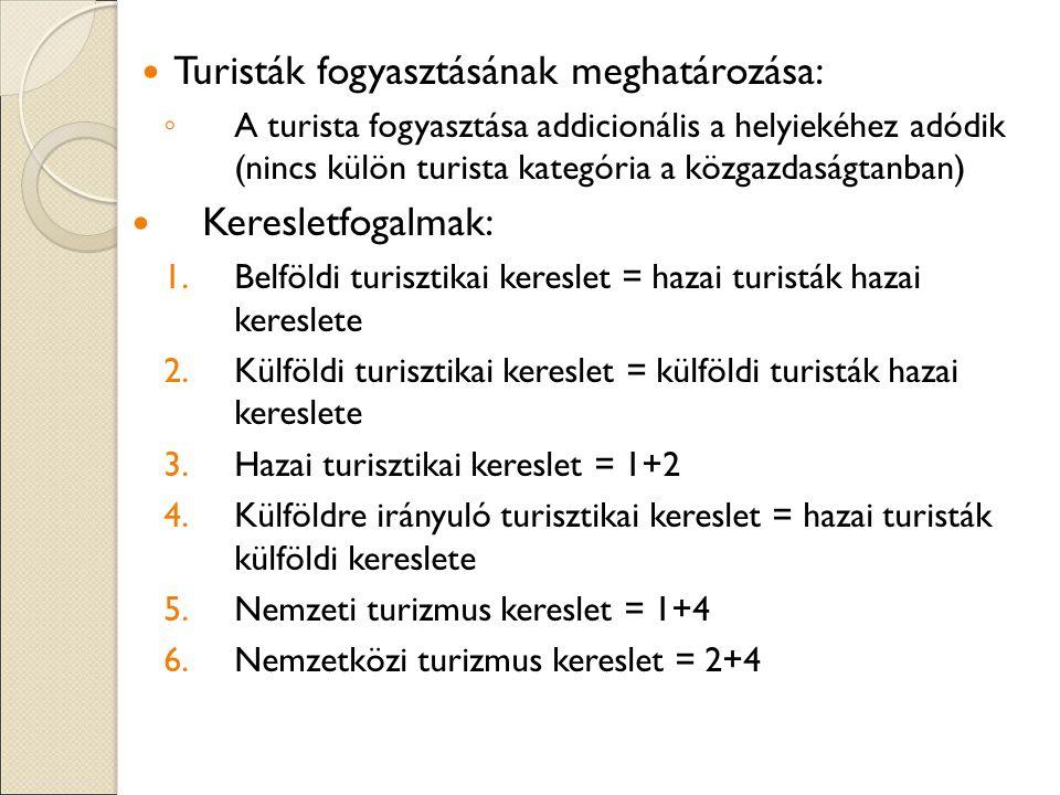 Turisták fogyasztásának meghatározása: ◦ A turista fogyasztása addicionális a helyiekéhez adódik (nincs külön turista kategória a közgazdaságtanban) K