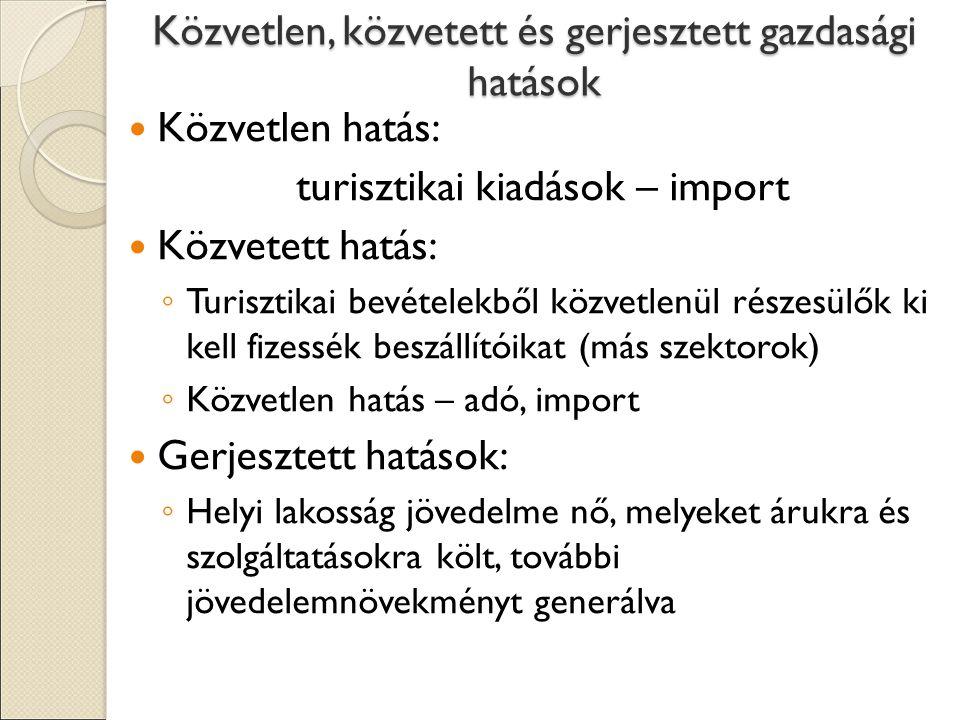 Közvetlen, közvetett és gerjesztett gazdasági hatások Közvetlen hatás: turisztikai kiadások – import Közvetett hatás: ◦ Turisztikai bevételekből közve