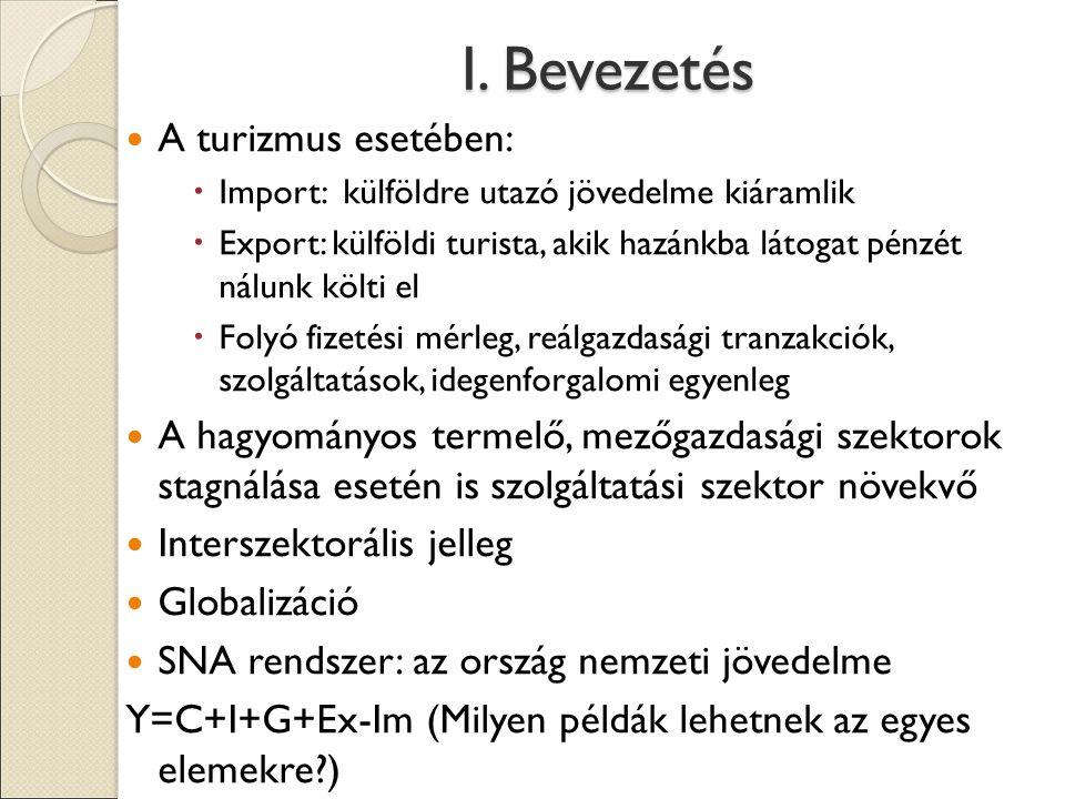 Y=C+I+G+Ex-Im  felhasználás vizsgálata ◦ Megvásárolt vendégéjszakák (C) ◦ Szállodaépítés (I) ◦ Gyógyüdültetés (G) ◦ Külföldi turisták hazai fogyasztása (Ex) ◦ Hazai turisták külföldi vásárlásai (Im) Fizetési mérleg  az ország külső egyensúlya ◦ Reálgazdasági tranzakciók  Áruk exportja és importja  Szolgáltatások exportja és importja ◦ Jövedelem és transzfer mérleg  Jövedelmek  Munkavállalói jövedelmek  Viszonzatlan folyó átutalások