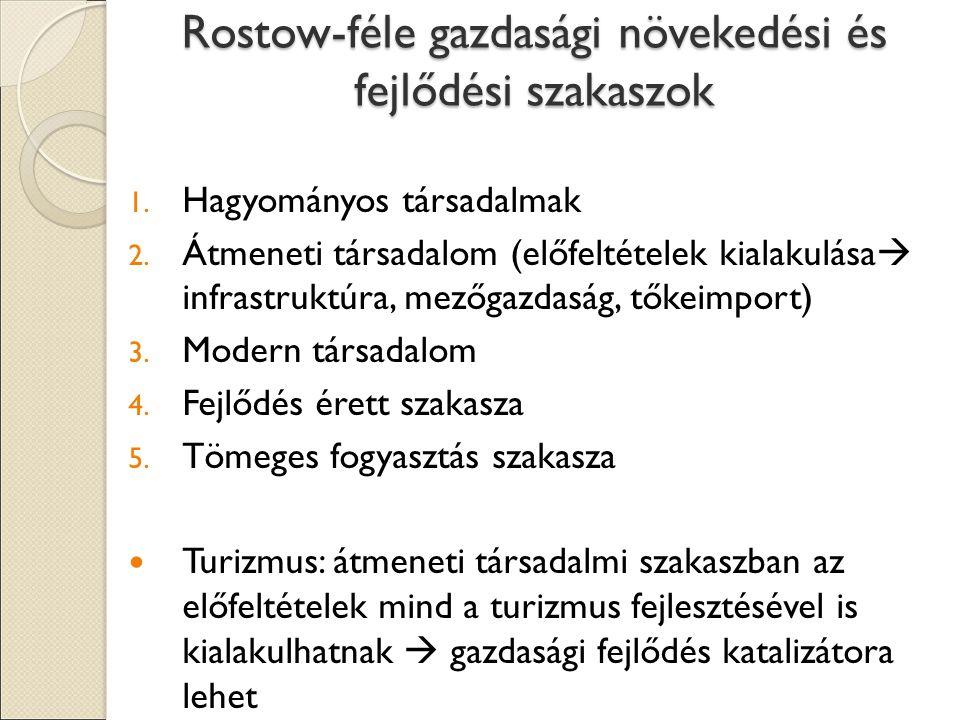 Rostow-féle gazdasági növekedési és fejlődési szakaszok 1. Hagyományos társadalmak 2. Átmeneti társadalom (előfeltételek kialakulása  infrastruktúra,