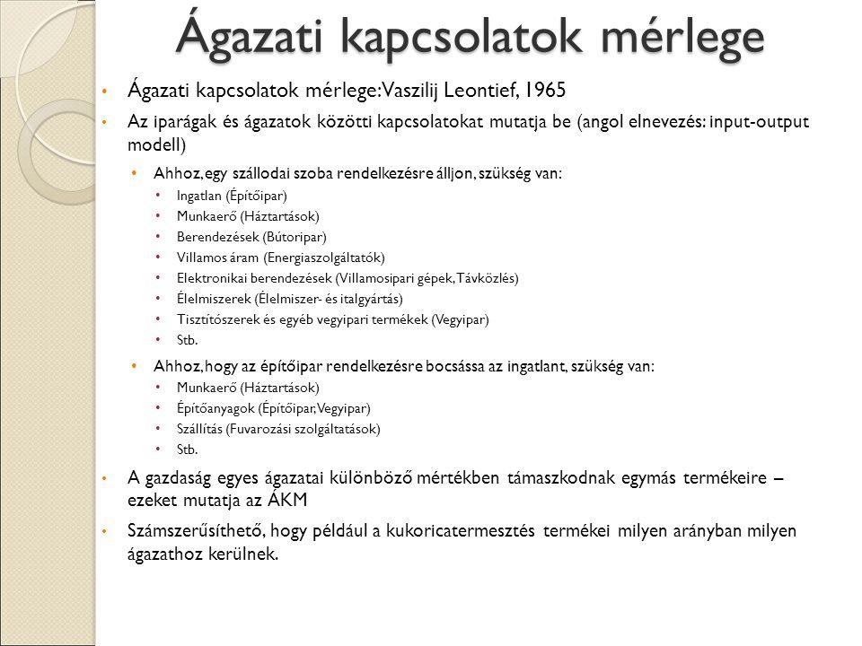 Ágazati kapcsolatok mérlege Ágazati kapcsolatok mérlege: Vaszilij Leontief, 1965 Az iparágak és ágazatok közötti kapcsolatokat mutatja be (angol elnevezés: input-output modell) Ahhoz, egy szállodai szoba rendelkezésre álljon, szükség van: Ingatlan (Építőipar) Munkaerő (Háztartások) Berendezések (Bútoripar) Villamos áram (Energiaszolgáltatók) Elektronikai berendezések (Villamosipari gépek, Távközlés) Élelmiszerek (Élelmiszer- és italgyártás) Tisztítószerek és egyéb vegyipari termékek (Vegyipar) Stb.
