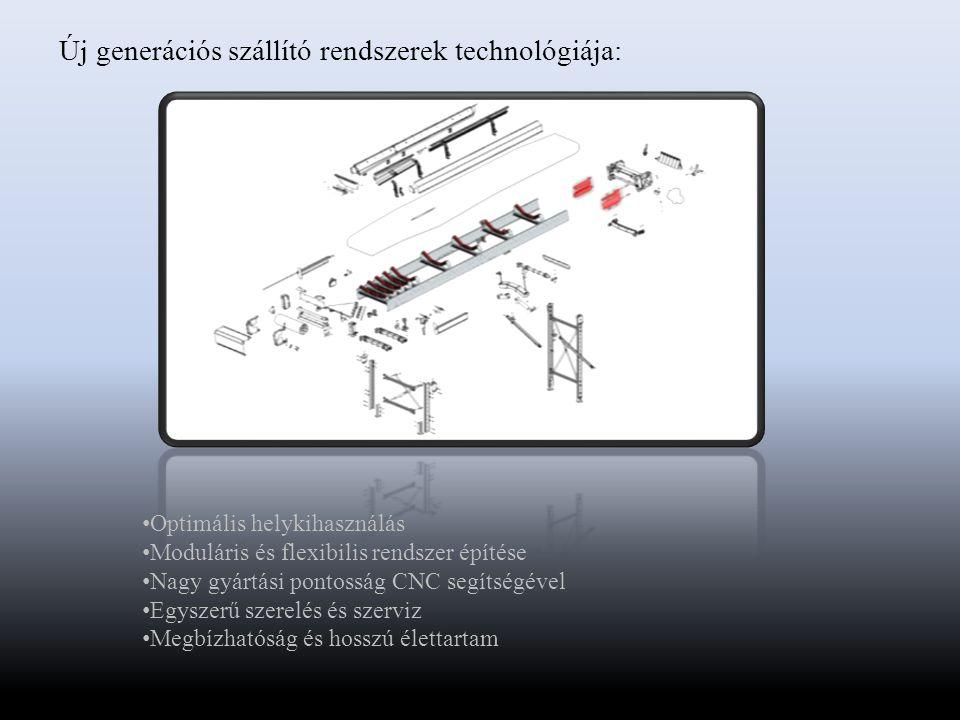 Új generációs szállító rendszerek technológiája: Optimális helykihasználás Moduláris és flexibilis rendszer építése Nagy gyártási pontosság CNC segítségével Egyszerű szerelés és szerviz Megbízhatóság és hosszú élettartam