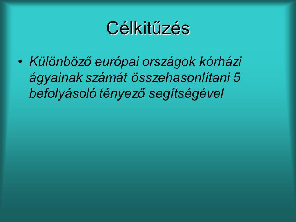 Célkitűzés Különböző európai országok kórházi ágyainak számát összehasonlítani 5 befolyásoló tényező segítségével