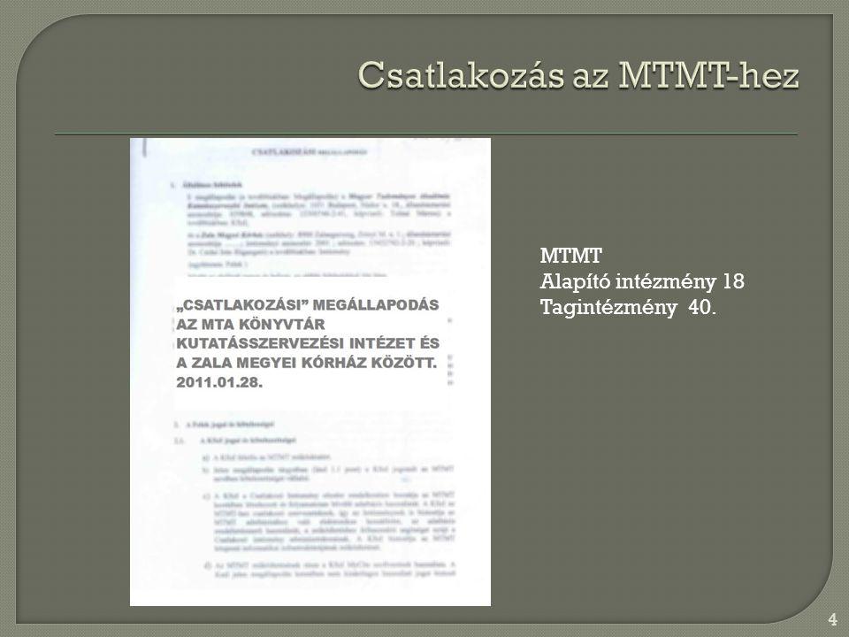 4 MTMT Alapító intézmény 18 Tagintézmény 40.