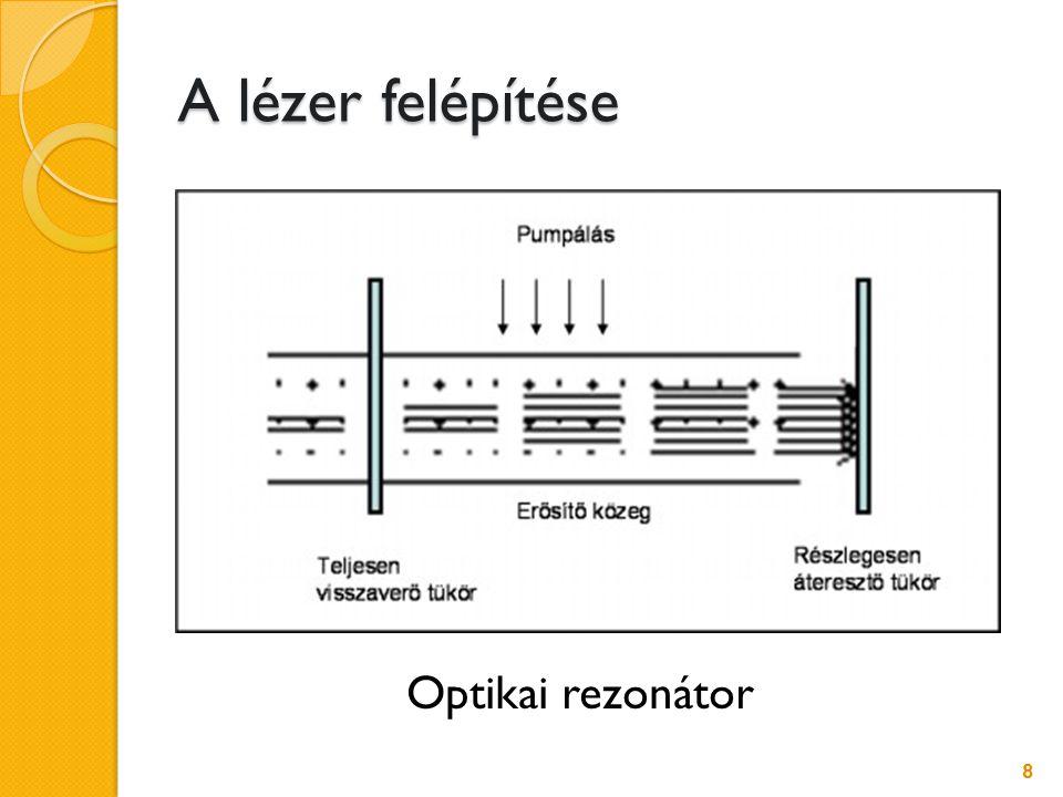 A lézer felépítése 8 Optikai rezonátor