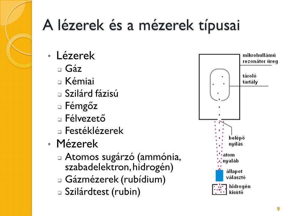 Lézerek  Gáz  Kémiai  Szilárd fázisú  Fémgőz  Félvezető  Festéklézerek Mézerek  Atomos sugárzó (ammónia, szabadelektron, hidrogén)  Gázmézerek (rubídium)  Szilárdtest (rubin) 9 A lézerek és a mézerek típusai