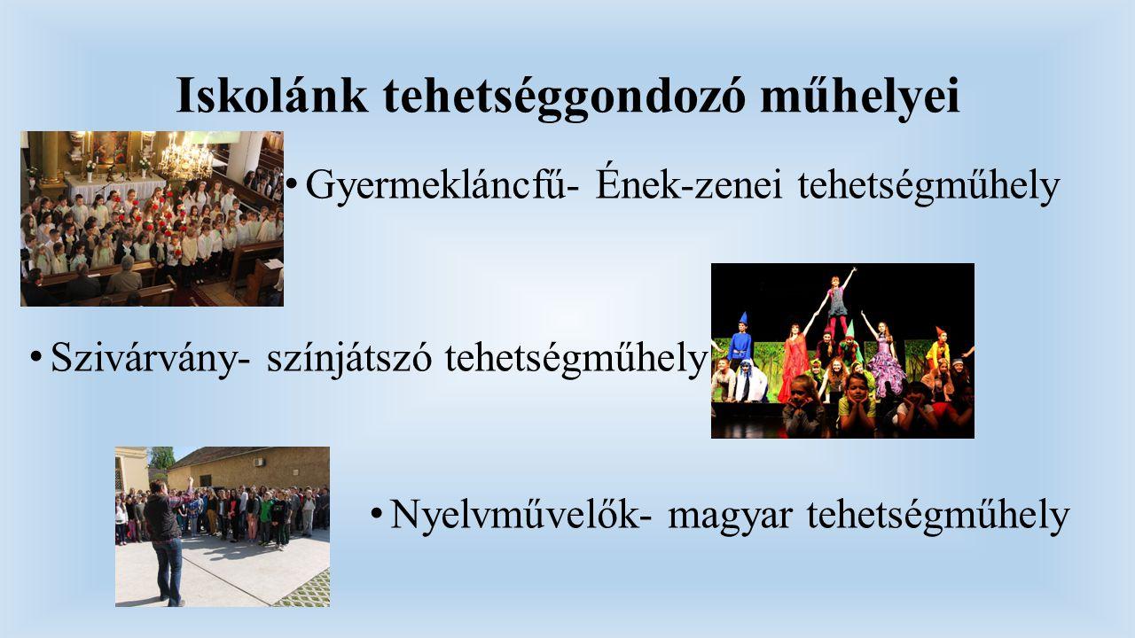 Iskolánk tehetséggondozó műhelyei Gyermekláncfű- Ének-zenei tehetségműhely Szivárvány- színjátszó tehetségműhely Nyelvművelők- magyar tehetségműhely