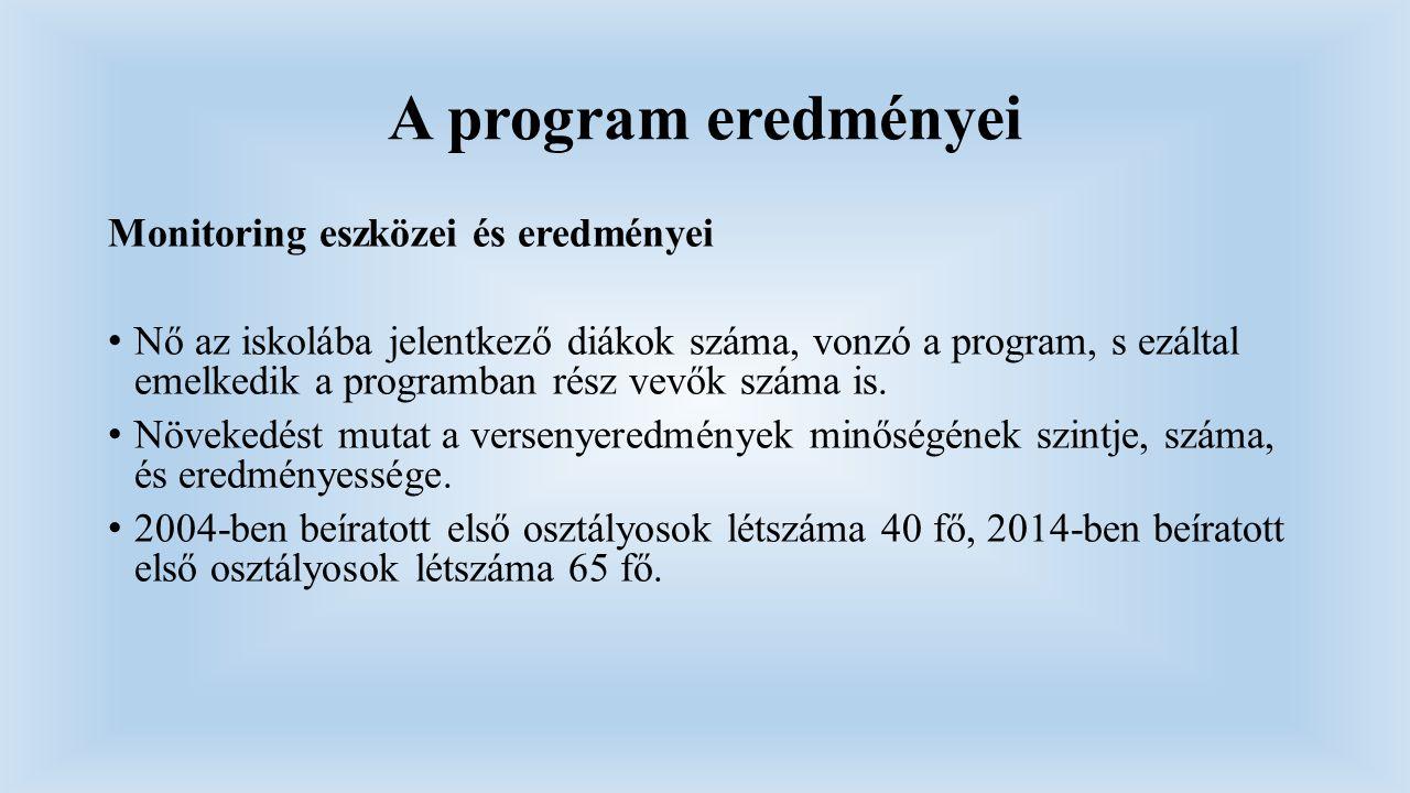 A program eredményei Monitoring eszközei és eredményei Nő az iskolába jelentkező diákok száma, vonzó a program, s ezáltal emelkedik a programban rész