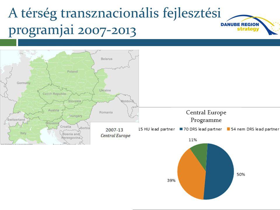 A térség transznacionális fejlesztési programjai 2007-2013 Central Europe Programme