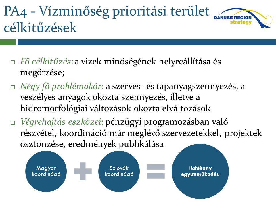 PA4 - Vízminőség prioritási terület célkitűzések  Fő célkitűzés: a vizek minőségének helyreállítása és megőrzése;  Négy fő problémakör: a szerves- é