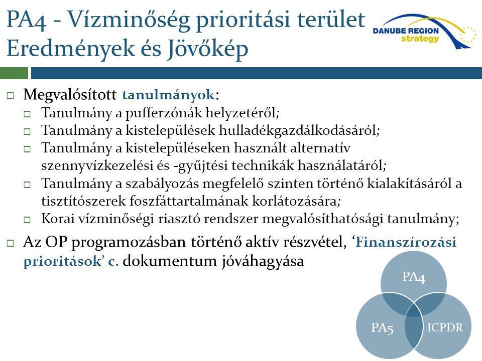 PA4 - Vízminőség prioritási terület Eredmények és Jövőkép  Megvalósított tanulmányok :  Tanulmány a pufferzónák helyzetéről;  Tanulmány a kistelepü