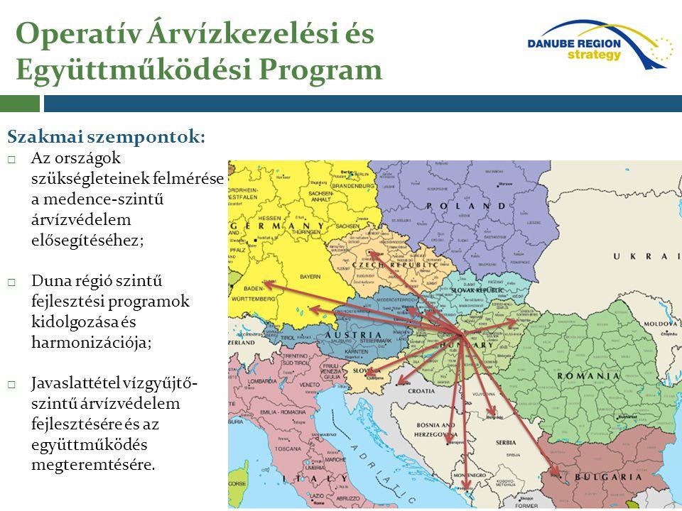 Operatív Árvízkezelési és Együttműködési Program A felmérés 2013.