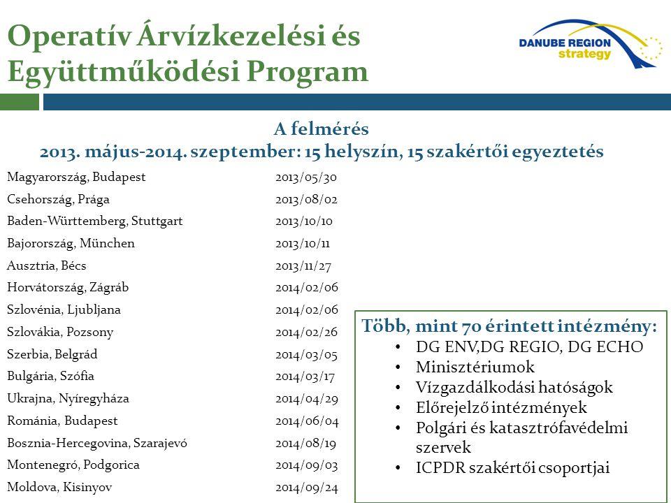 Operatív Árvízkezelési és Együttműködési Program A felmérés 2013. május-2014. szeptember: 15 helyszín, 15 szakértői egyeztetés Magyarország, Budapest2