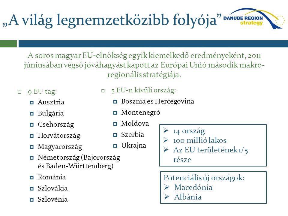 A Duna régió jellegzetességei Gazdasági, szociális, földrajzi, kulturális sokszínűség Kihívás vs.