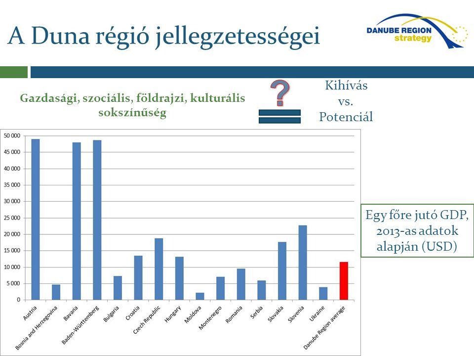 A Duna régió jellegzetességei Gazdasági, szociális, földrajzi, kulturális sokszínűség Kihívás vs. Potenciál Egy főre jutó GDP, 2013-as adatok alapján
