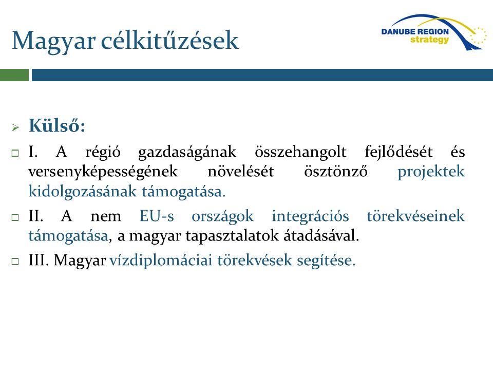 Magyar célkitűzések  Külső:  I. A régió gazdaságának összehangolt fejlődését és versenyképességének növelését ösztönző projektek kidolgozásának támo