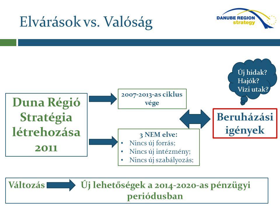 Elvárások vs. Valóság Duna Régió Stratégia létrehozása 2011 3 NEM elve: Nincs új forrás; Nincs új intézmény; Nincs új szabályozás; 2007-2013-as ciklus
