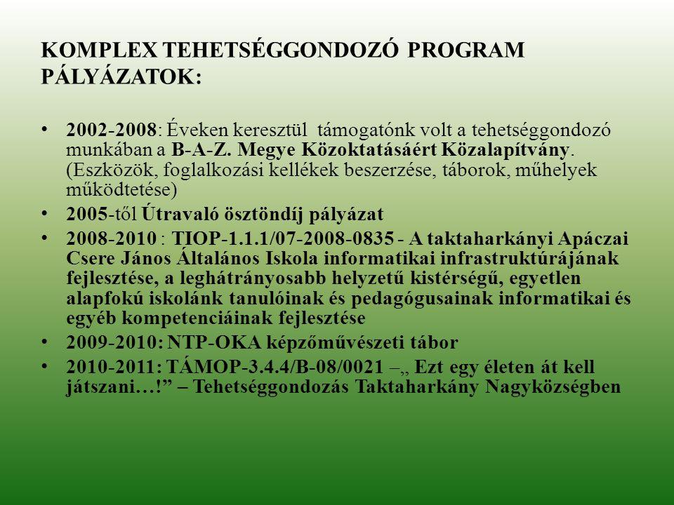 KOMPLEX TEHETSÉGGONDOZÓ PROGRAM PÁLYÁZATOK: 2002-2008: Éveken keresztül támogatónk volt a tehetséggondozó munkában a B-A-Z. Megye Közoktatásáért Közal