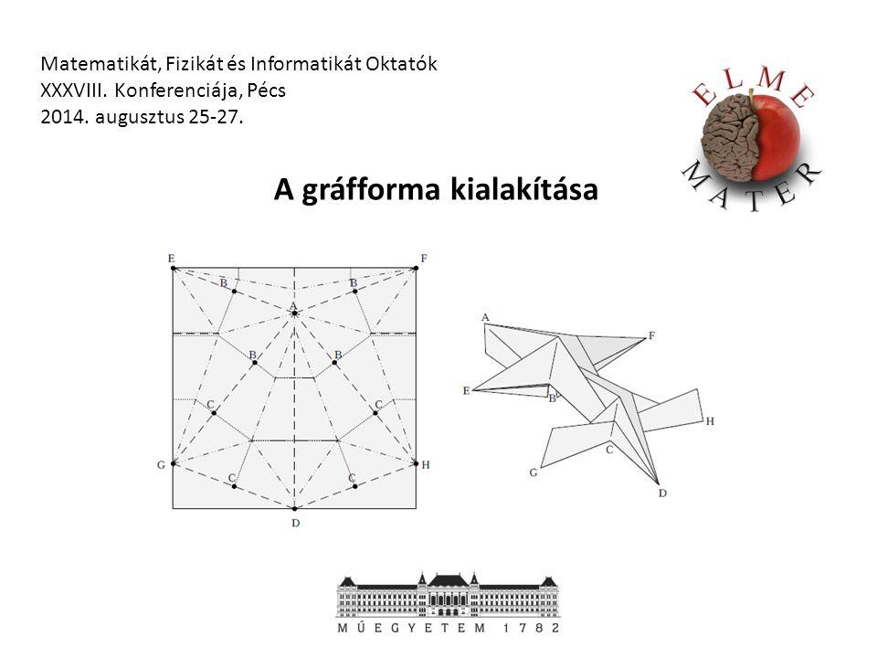 Matematikát, Fizikát és Informatikát Oktatók XXXVIII. Konferenciája, Pécs 2014. augusztus 25-27. A gráfforma kialakítása