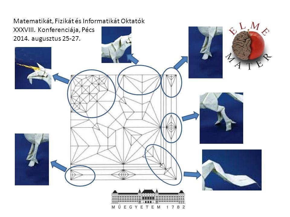 Matematikát, Fizikát és Informatikát Oktatók XXXVIII.