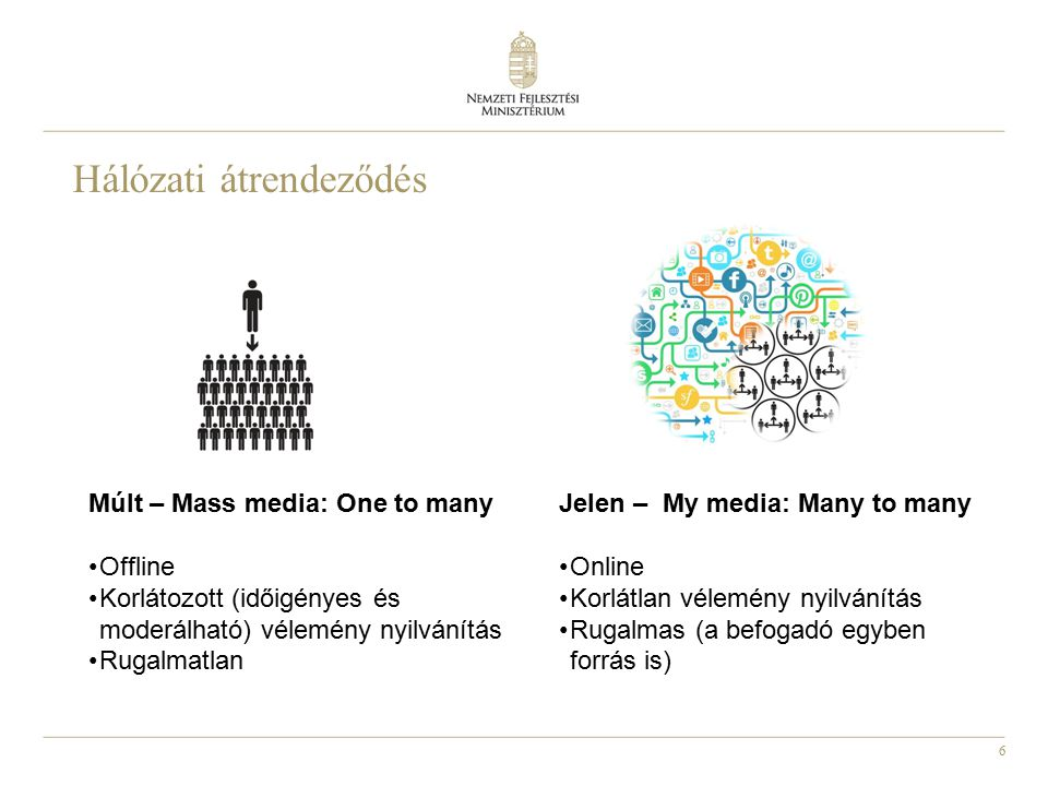 6 Hálózati átrendeződés Múlt – Mass media: One to many Offline Korlátozott (időigényes és moderálható) vélemény nyilvánítás Rugalmatlan Jelen – My media: Many to many Online Korlátlan vélemény nyilvánítás Rugalmas (a befogadó egyben forrás is)