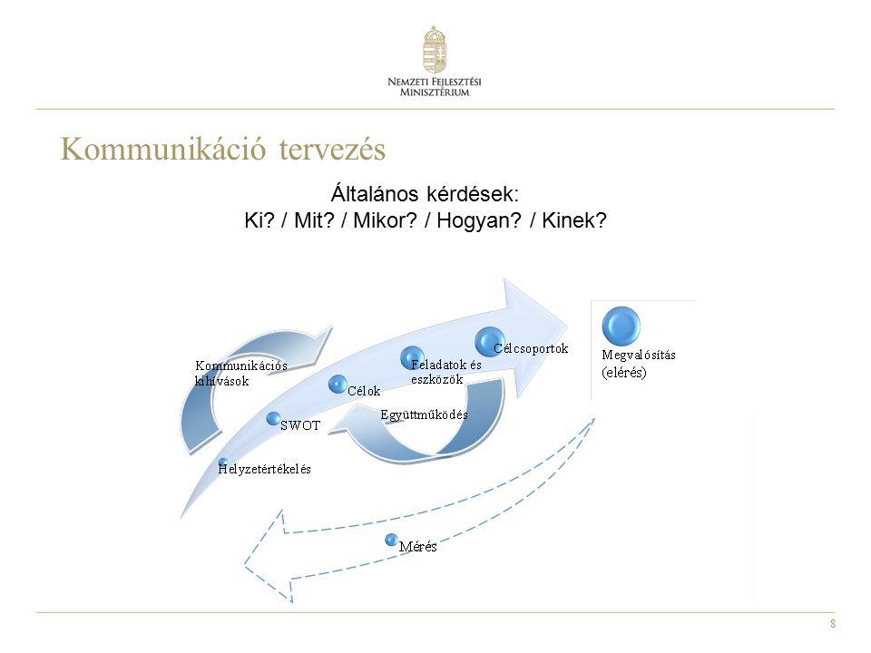 8 Kommunikáció tervezés Általános kérdések: Ki / Mit / Mikor / Hogyan / Kinek