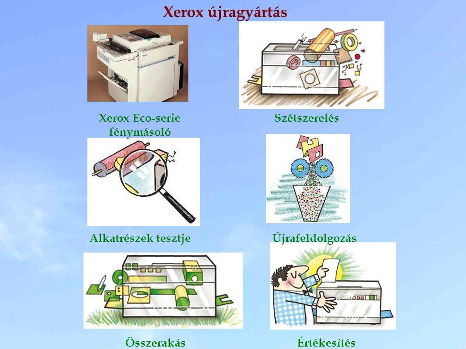 Xerox Eco-serie fénymásoló Szétszerelés Alkatrészek tesztjeÚjrafeldolgozás ÖsszerakásÉrtékesítés Xerox újragyártás