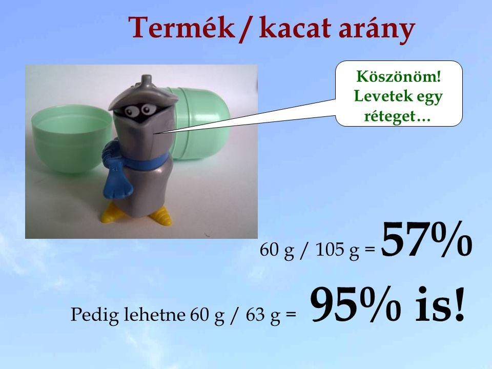 Termék / kacat arány 60 g / 105 g = 57% Pedig lehetne 60 g / 63 g = 95% is! Köszönöm! Levetek egy réteget…