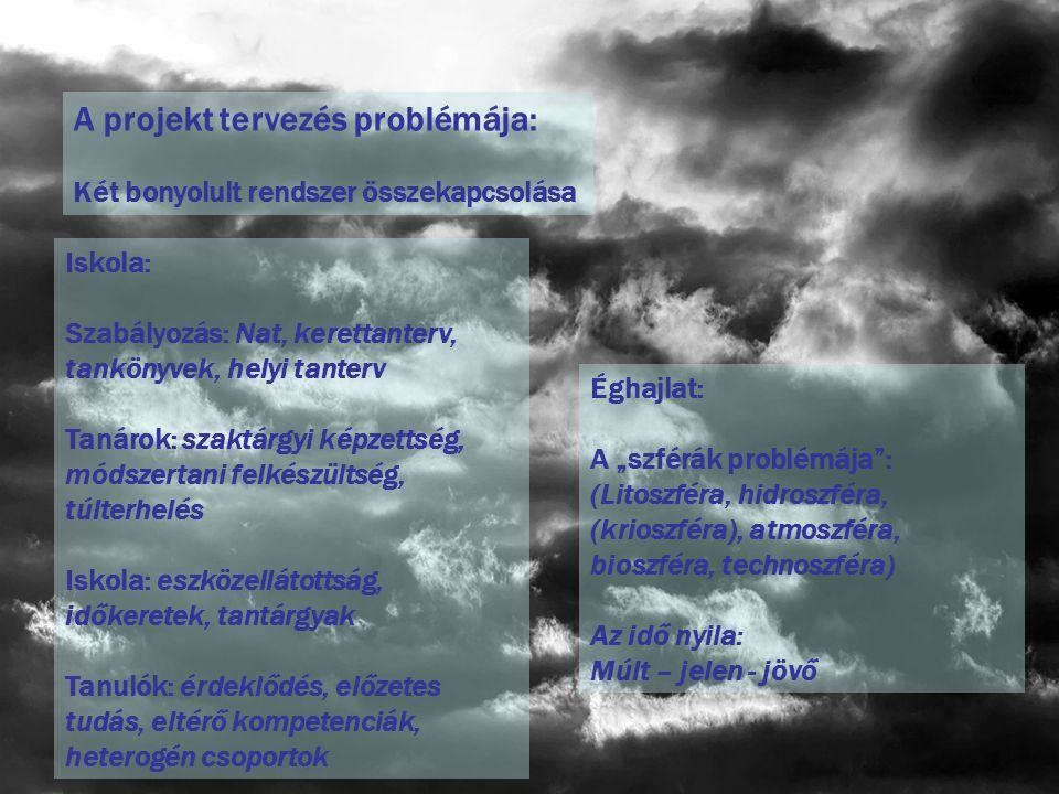 """A projekt tervezés problémája: Két bonyolult rendszer összekapcsolása Iskola: Szabályozás: Nat, kerettanterv, tankönyvek, helyi tanterv Tanárok: szaktárgyi képzettség, módszertani felkészültség, túlterhelés Iskola: eszközellátottság, időkeretek, tantárgyak Tanulók: érdeklődés, előzetes tudás, eltérő kompetenciák, heterogén csoportok Éghajlat: A """"szférák problémája : (Litoszféra, hidroszféra, (krioszféra), atmoszféra, bioszféra, technoszféra) Az idő nyila: Múlt – jelen - jövő"""