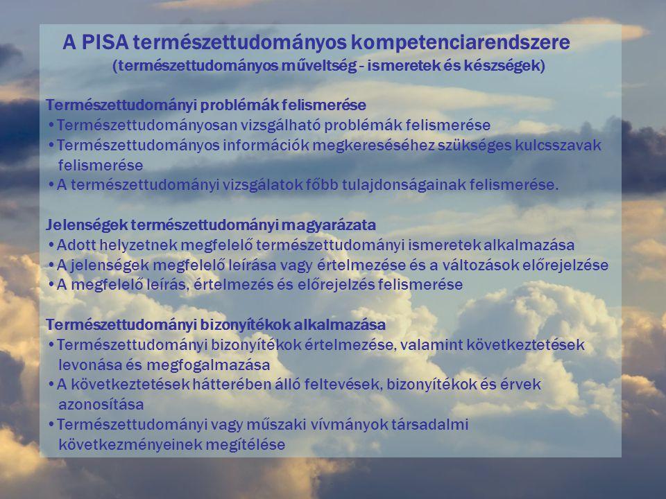 A PISA természettudományos kompetenciarendszere (természettudományos műveltség - ismeretek és készségek) Természettudományi problémák felismerése Természettudományosan vizsgálható problémák felismerése Természettudományos információk megkereséséhez szükséges kulcsszavak felismerése A természettudományi vizsgálatok főbb tulajdonságainak felismerése.