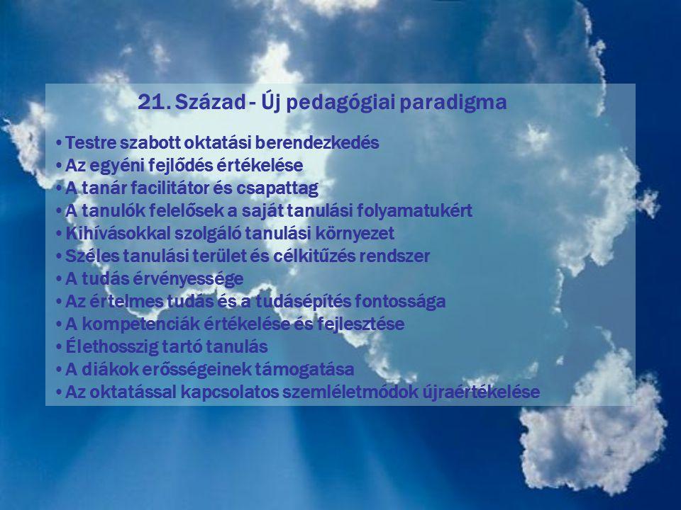 21. Század - Új pedagógiai paradigma Testre szabott oktatási berendezkedés Az egyéni fejlődés értékelése A tanár facilitátor és csapattag A tanulók fe
