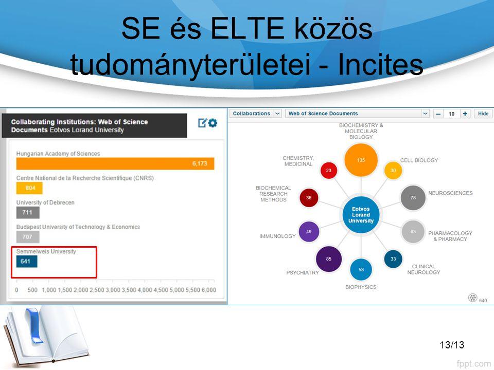 SE és ELTE közös tudományterületei - Incites 13/13