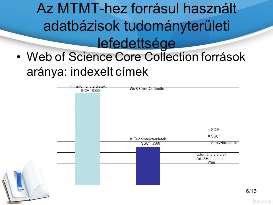 Az MTMT-hez forrásul használt adatbázisok tudományterületi lefedettsége Web of Science Core Collection források aránya: indexelt címek 6/13