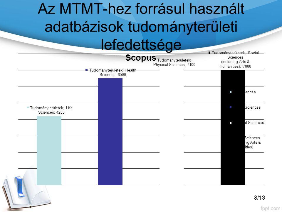 Az MTMT-hez forrásul használt adatbázisok tudományterületi lefedettsége 8/13