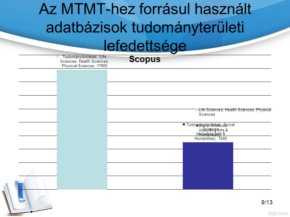 Az MTMT-hez forrásul használt adatbázisok tudományterületi lefedettsége 9/13