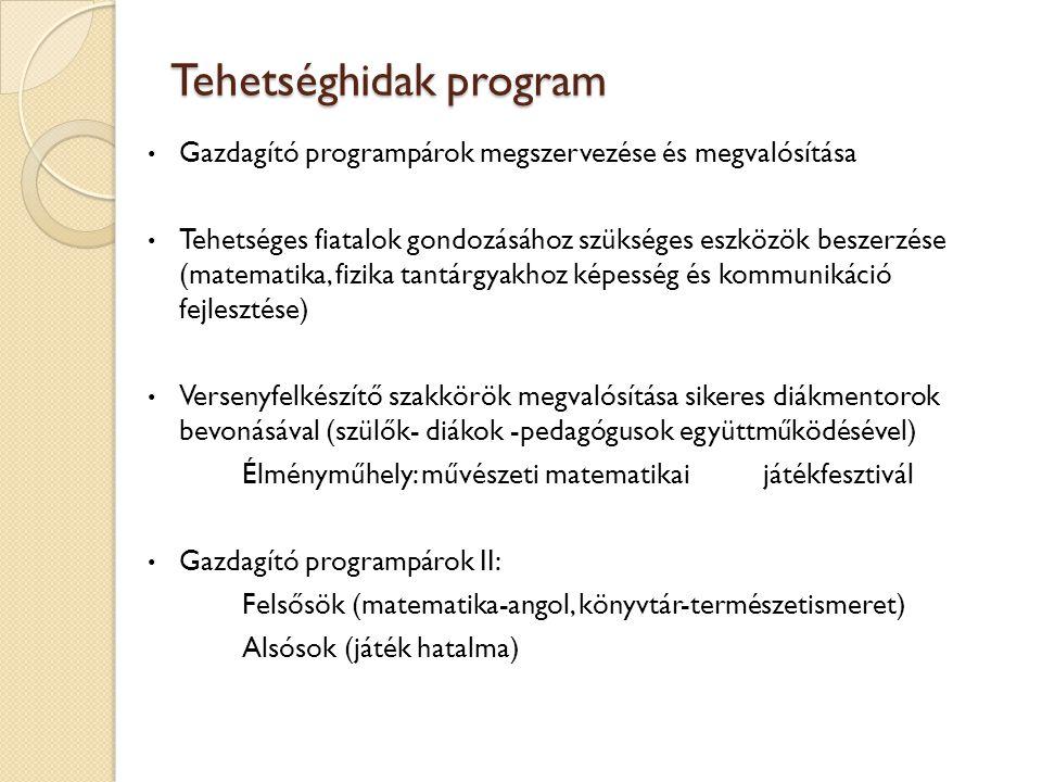 Tehetséghidak program Gazdagító programpárok megszervezése és megvalósítása Tehetséges fiatalok gondozásához szükséges eszközök beszerzése (matematika